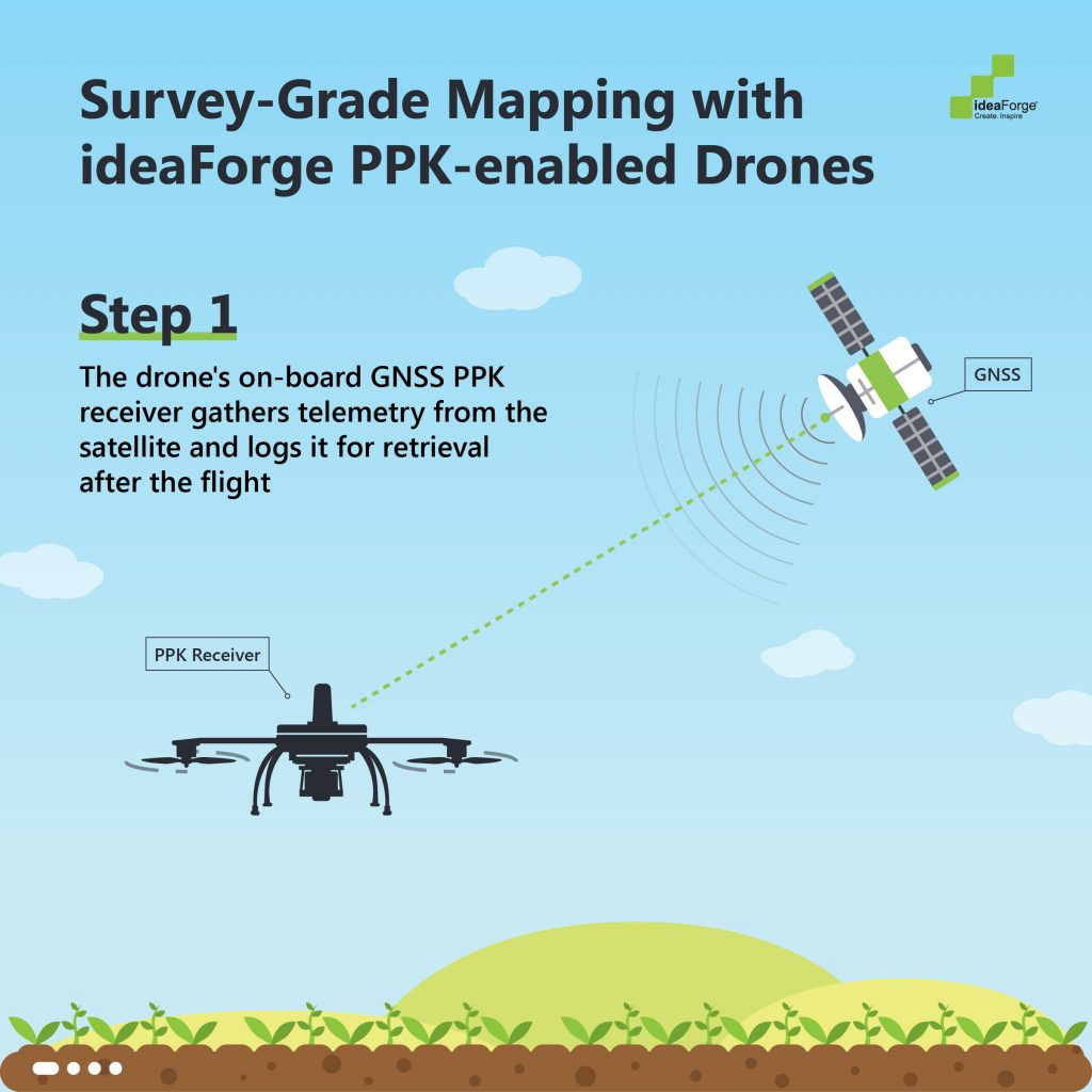 Step 1 - Survey-grade mapping with ideaForge PPK-enabled drones