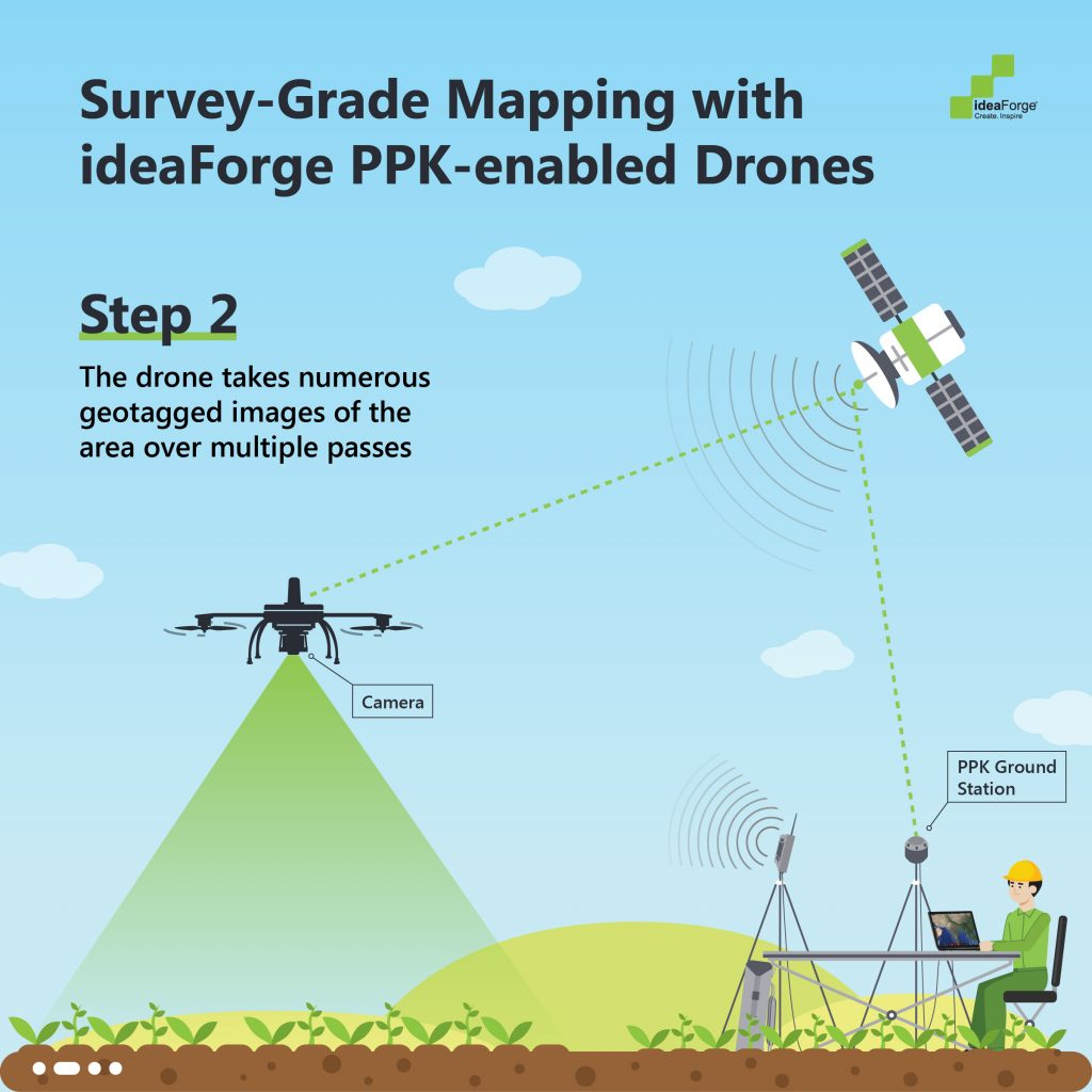 Step 2 - Survey-grade mapping with ideaForge PPK-enabled drones