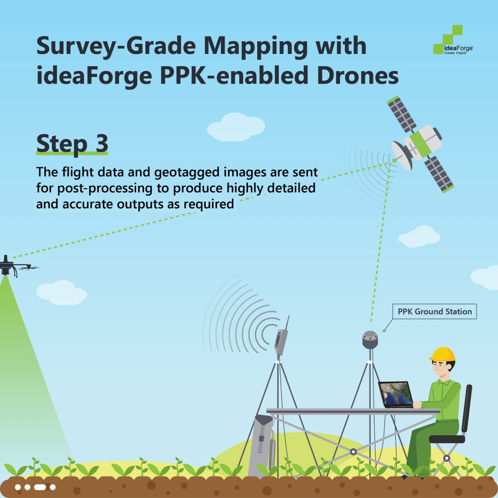 Step 3 - Survey-grade mapping with ideaForge PPK-enabled drones