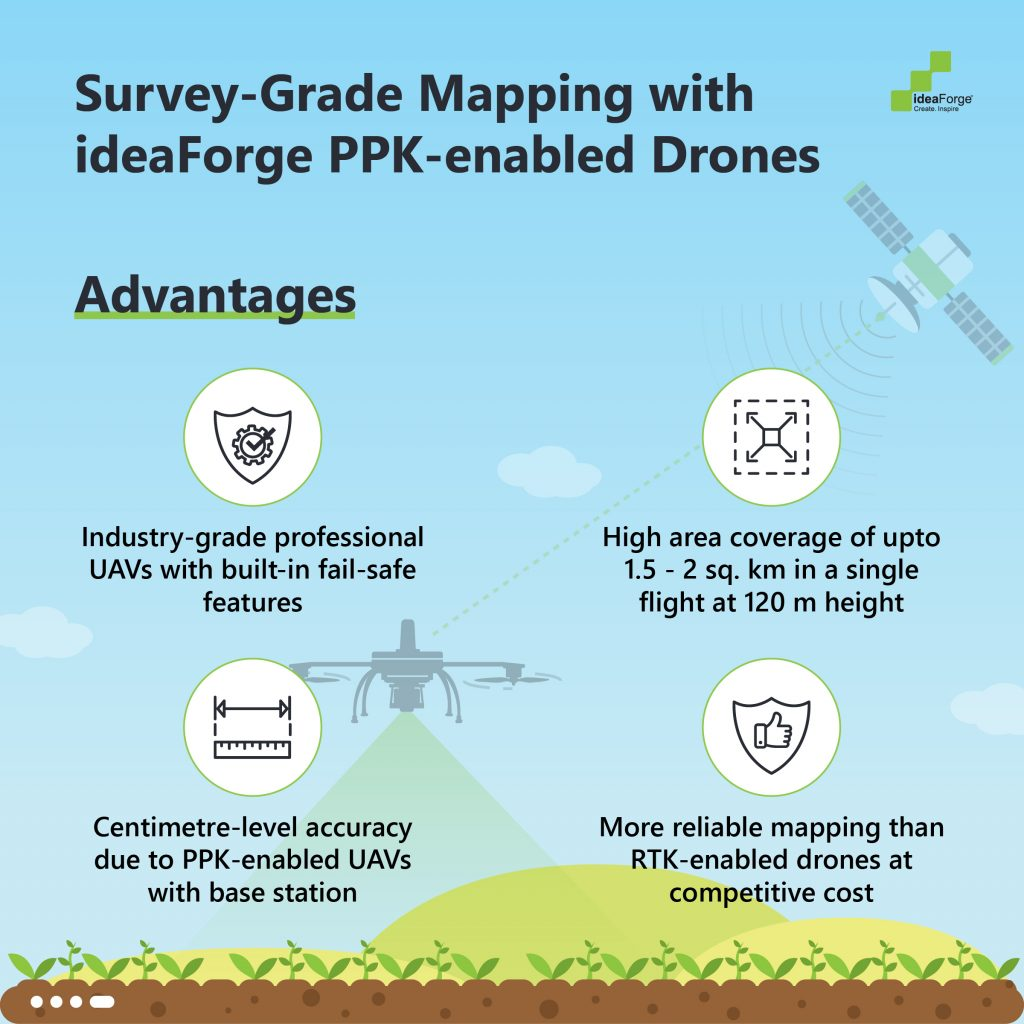 Step 4 - Survey-grade mapping with ideaForge PPK-enabled drones