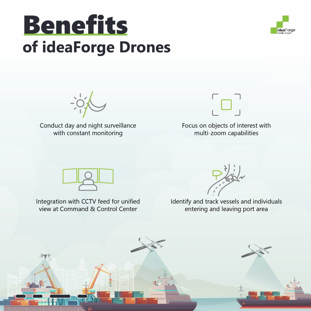 Benefits of Deploying Drones for Port Security - 1